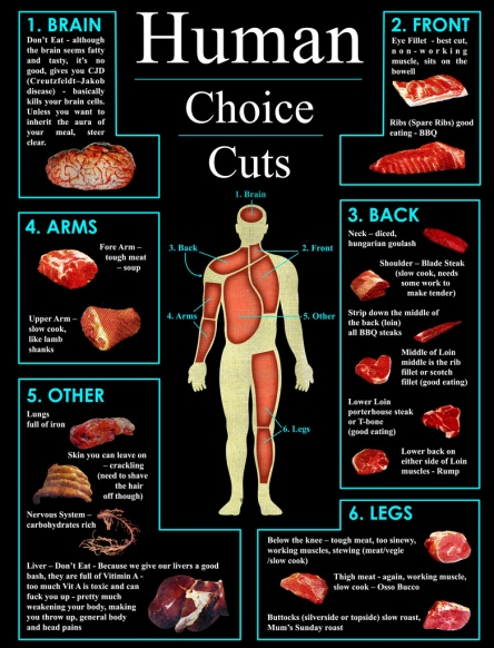 human cuts of meat-crimeshop.jpeg