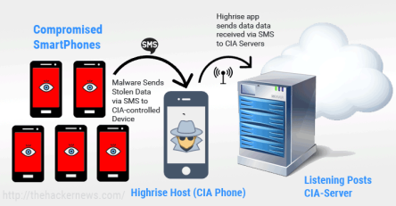 smartphone-hacking-tool-crimeShop