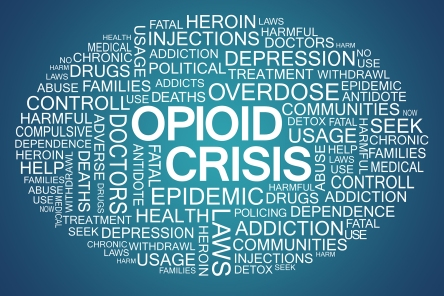 Opioid Crisis Word Cloud