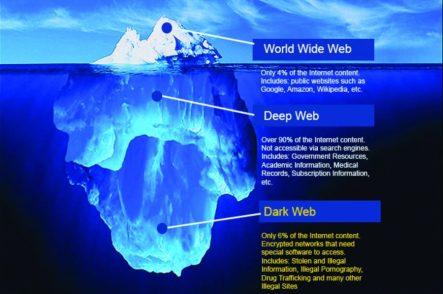 Dark-Web-crimeshoop