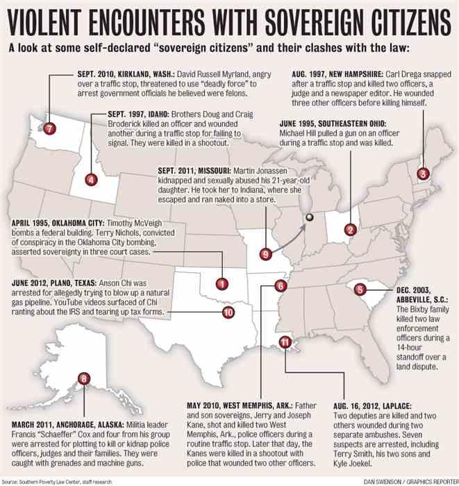 sovereign-citizens-crimeshop