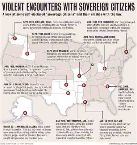 sovereign-citizens-crimeshop